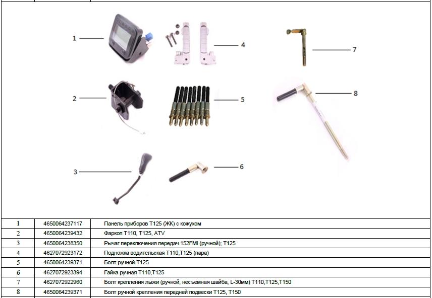 Панель приборов, крепежные элементы, фаркоп Ирбис Динго Т125