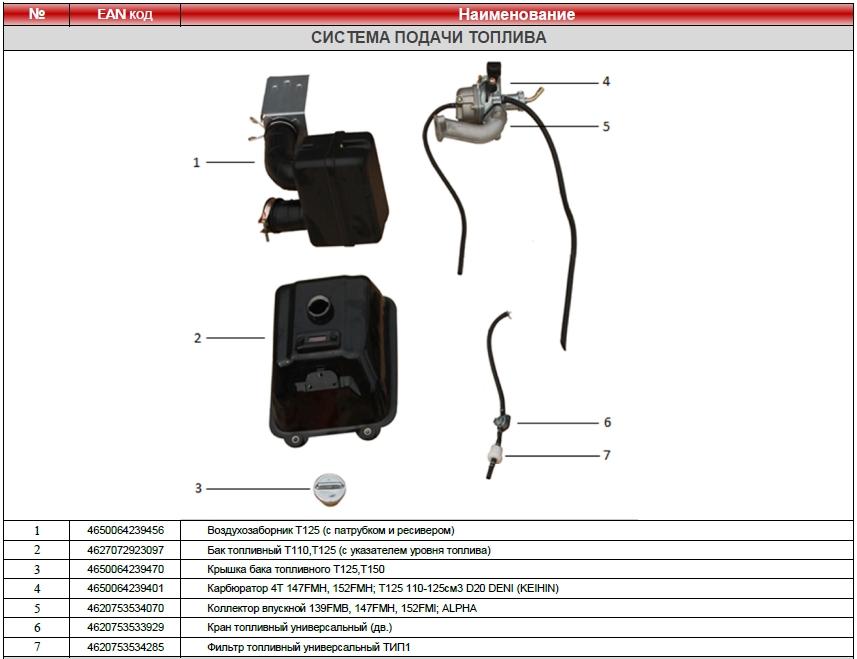 Система подачи топлива Ирбис Динго Т125