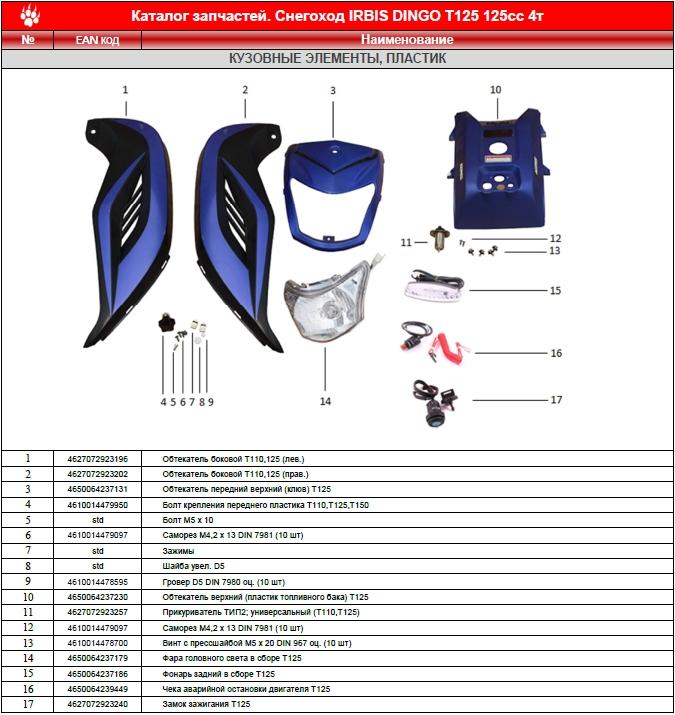 Кузовные элементы и пластик снегохода Ирбис Динго Т125